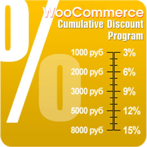 Woocommerce Progressive Discounts