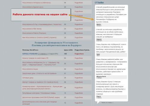 WordPress Плагин «Отзывы клиентов»