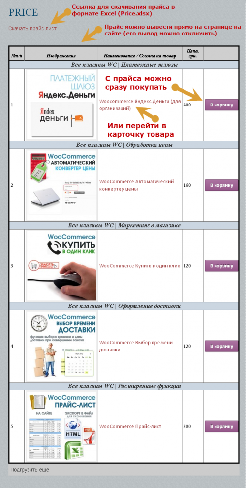 Вывод товаров в ПРАЙС-ЛИСТ на странице. WooCommerce