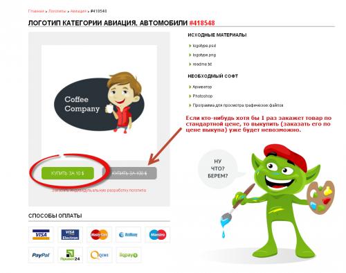 Woocommerce Расширенная лицензия продажа дизайна, шаблонов, логотипов