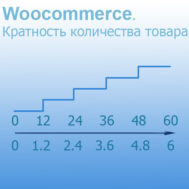 woocommerce-frequency-rate-of-quantity-of-products